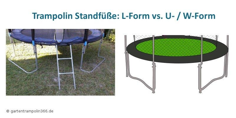 Trampolin Test: Form Standfüße