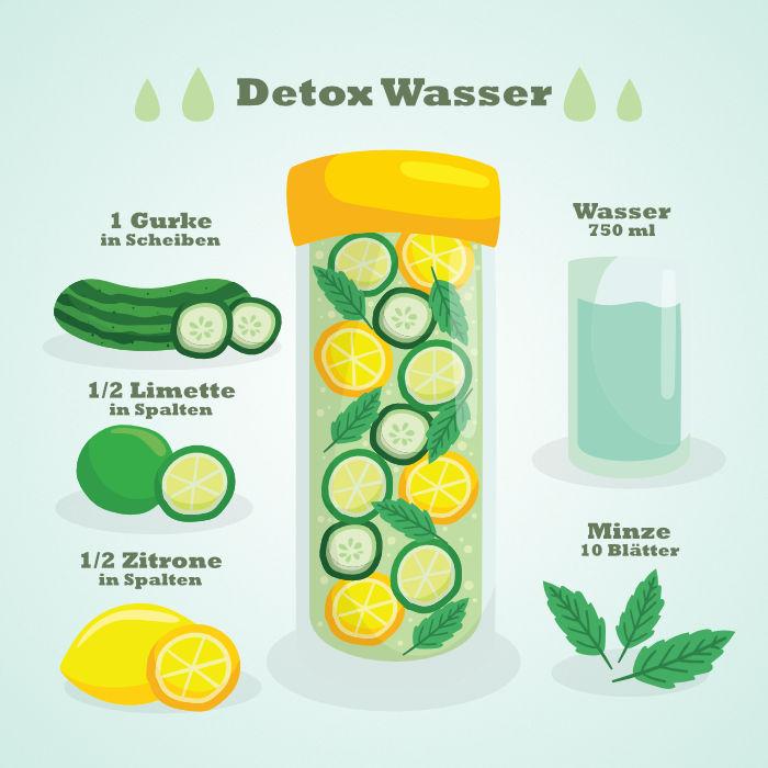 Detox Wasser mit Gurke